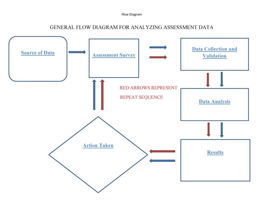 general-process-flow-diagram061616